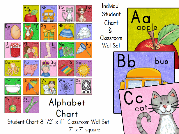 Student Alphabet Chart and Wall Set