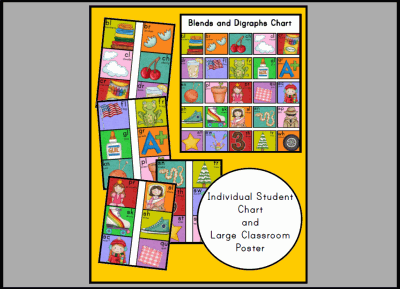 Blends and Digraphs Chart Poster