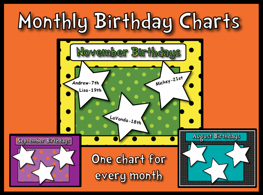 Monthly Birthday Charts Promethean Resource Gallery Pack