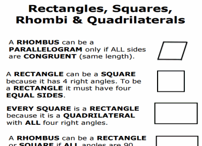 Rectangles & Quadrilaterals Poster