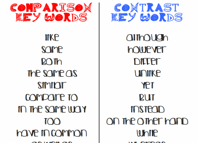 transition words for comparison and contrast essays Some assignments use words—like compare, contrast, similarities, and differences—that make it easy for you to see that they are asking you to compare and/or contrast here are a few hypothetical examples.